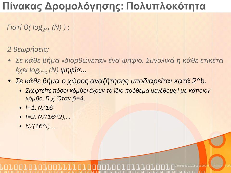 Πίνακας Δρομολόγησης: Πολυπλοκότητα Γιατί Ο( log 2^b (N) ) ; 2 θεωρήσεις: Σε κάθε βήμα «διορθώνεται» ένα ψηφίο. Συνολικά η κάθε ετικέτα έχει log 2^b (