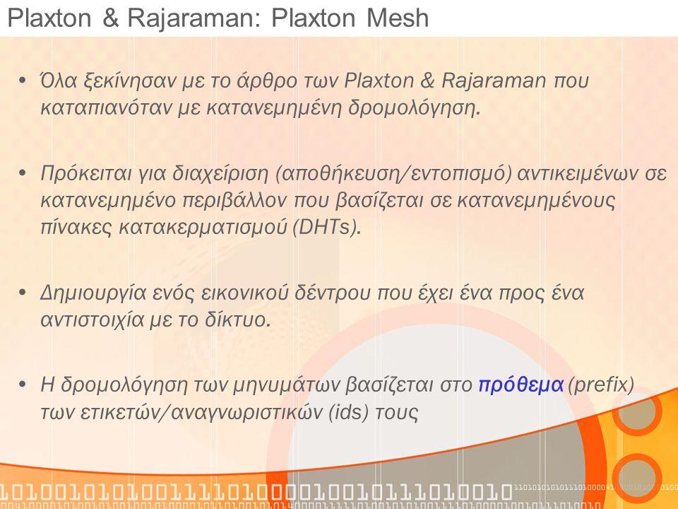 Plaxton & Rajaraman: Plaxton Mesh Όλα ξεκίνησαν με το άρθρο των Plaxton & Rajaraman που καταπιανόταν με κατανεμημένη δρομολόγηση. Πρόκειται για διαχεί