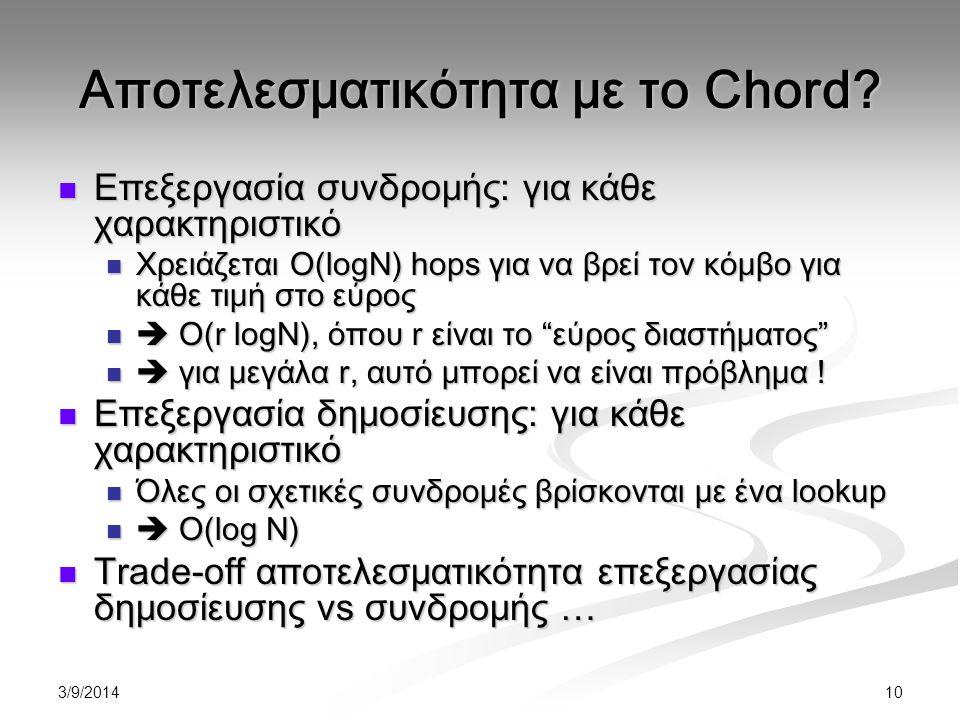 3/9/2014 10 Αποτελεσματικότητα με το Chord.