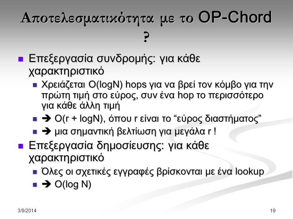 3/9/2014 19 Αποτελεσματικότητα με το OP-Chord .