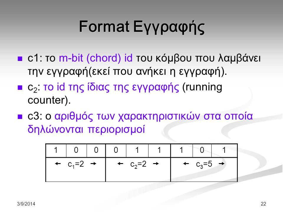 3/9/2014 22 Format Eγγραφής c1: το m-bit (chord) id του κόμβου που λαμβάνει την εγγραφή(εκεί που ανήκει η εγγραφή).