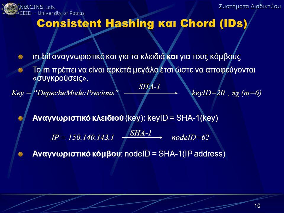 NetCINS Lab. CEID – University of Patras Συστήματα Διαδικτύου 10 Consistent Hashing και Chord (IDs) m-bit αναγνωριστικό και για τα κλειδιά και για του