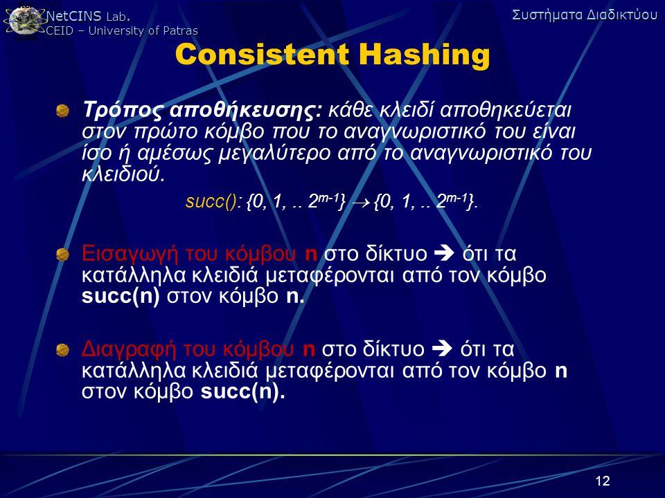 NetCINS Lab. CEID – University of Patras Συστήματα Διαδικτύου 12 Consistent Hashing Τρόπος αποθήκευσης: κάθε κλειδί αποθηκεύεται στον πρώτο κόμβο που