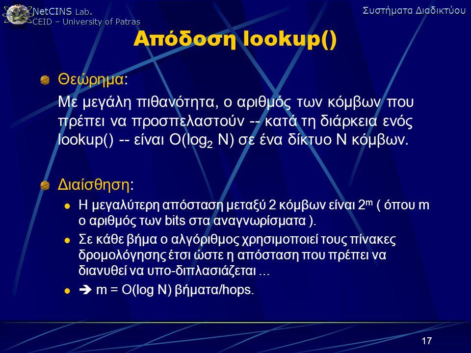 NetCINS Lab. CEID – University of Patras Συστήματα Διαδικτύου 17 Απόδοση lookup() Θεώρημα: Με μεγάλη πιθανότητα, ο αριθμός των κόμβων που πρέπει να πρ