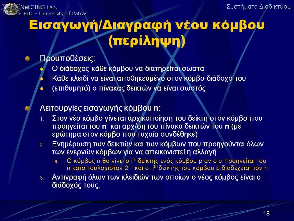 NetCINS Lab. CEID – University of Patras Συστήματα Διαδικτύου 18 Εισαγωγή/Διαγραφή νέου κόμβου (περίληψη) Προϋποθέσεις: Ο διάδοχος κάθε κόμβου να διατ