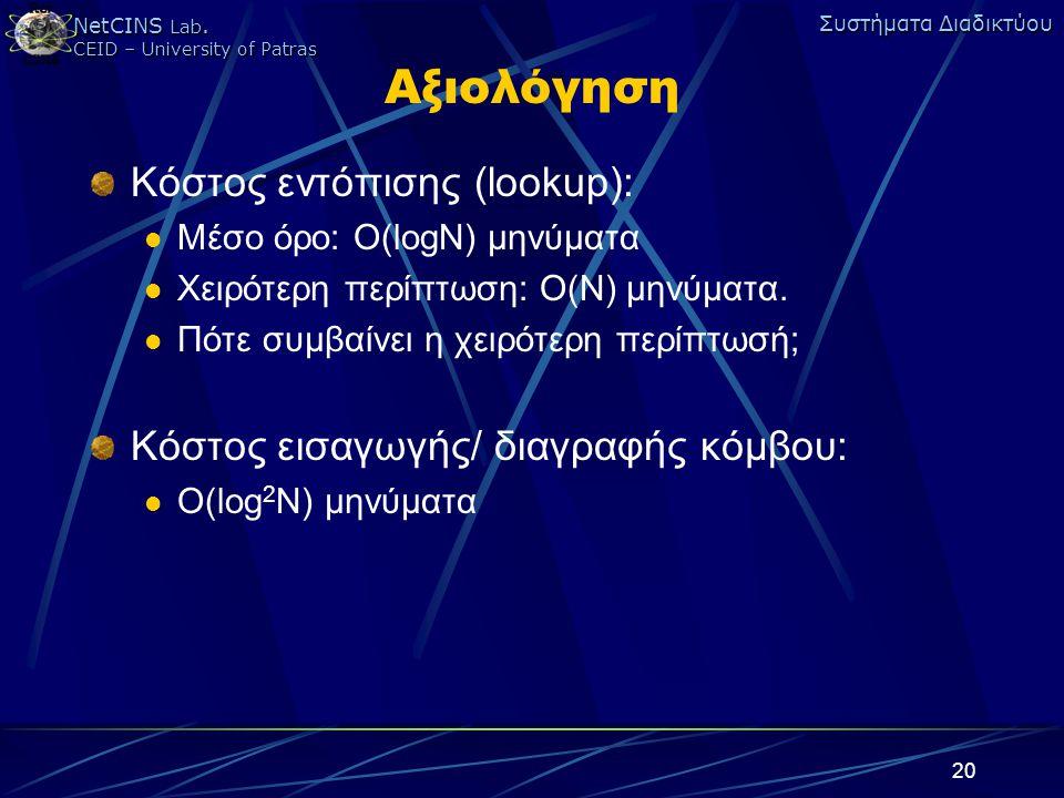 NetCINS Lab. CEID – University of Patras Συστήματα Διαδικτύου 20 Αξιολόγηση Κόστος εντόπισης (lookup): Μέσο όρο: O(logN) μηνύματα Χειρότερη περίπτωση: