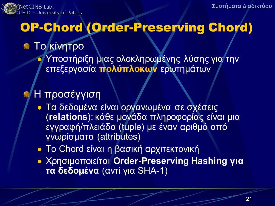 NetCINS Lab. CEID – University of Patras Συστήματα Διαδικτύου 21 OP-Chord (Order-Preserving Chord) Το κίνητρο Υποστήριξη μιας ολοκληρωμένης λύσης για