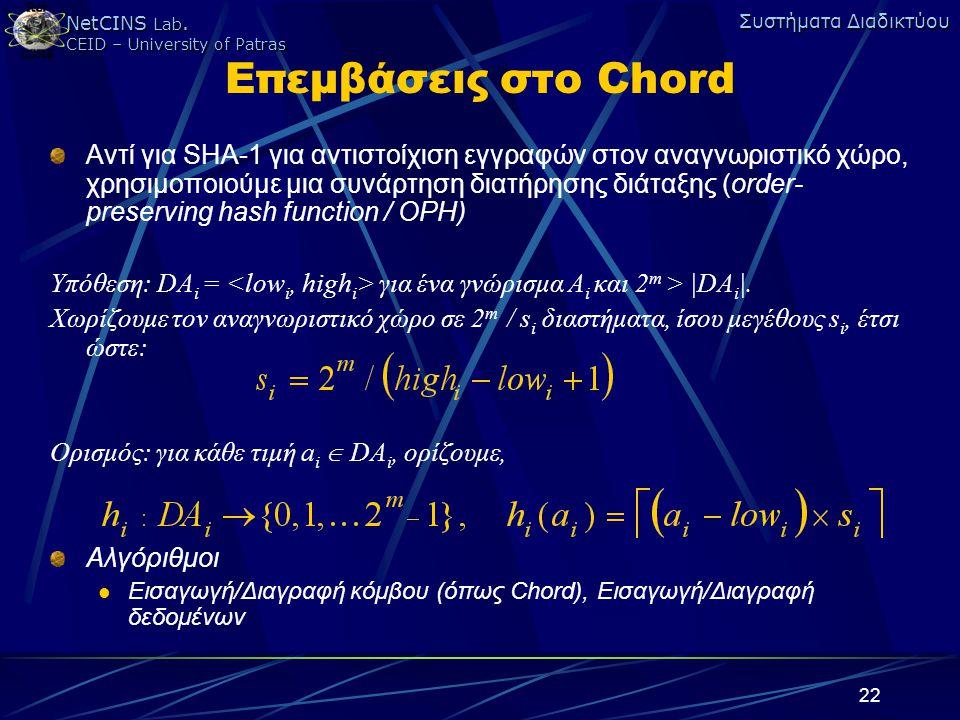 NetCINS Lab. CEID – University of Patras Συστήματα Διαδικτύου 22 Αντί για SHA-1 για αντιστοίχιση εγγραφών στον αναγνωριστικό χώρο, χρησιμοποιούμε μια