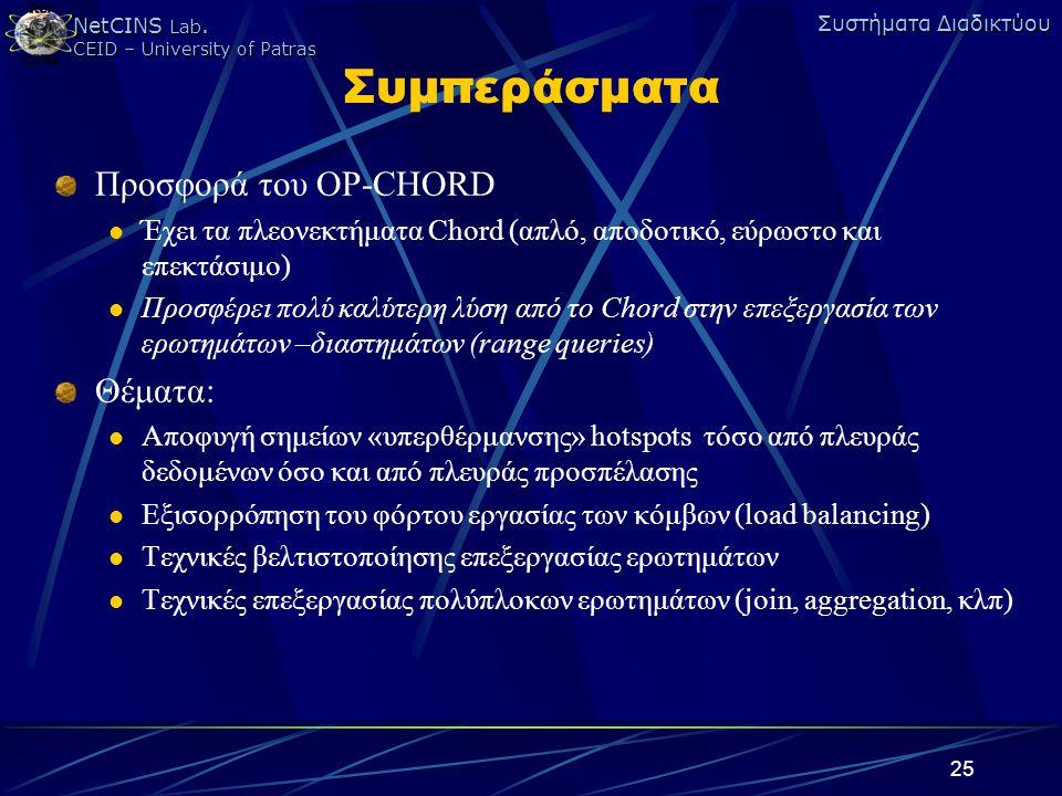 NetCINS Lab. CEID – University of Patras Συστήματα Διαδικτύου 25 Συμπεράσματα Προσφορά του OP-CHORD Έχει τα πλεονεκτήματα Chord (απλό, αποδοτικό, εύρω