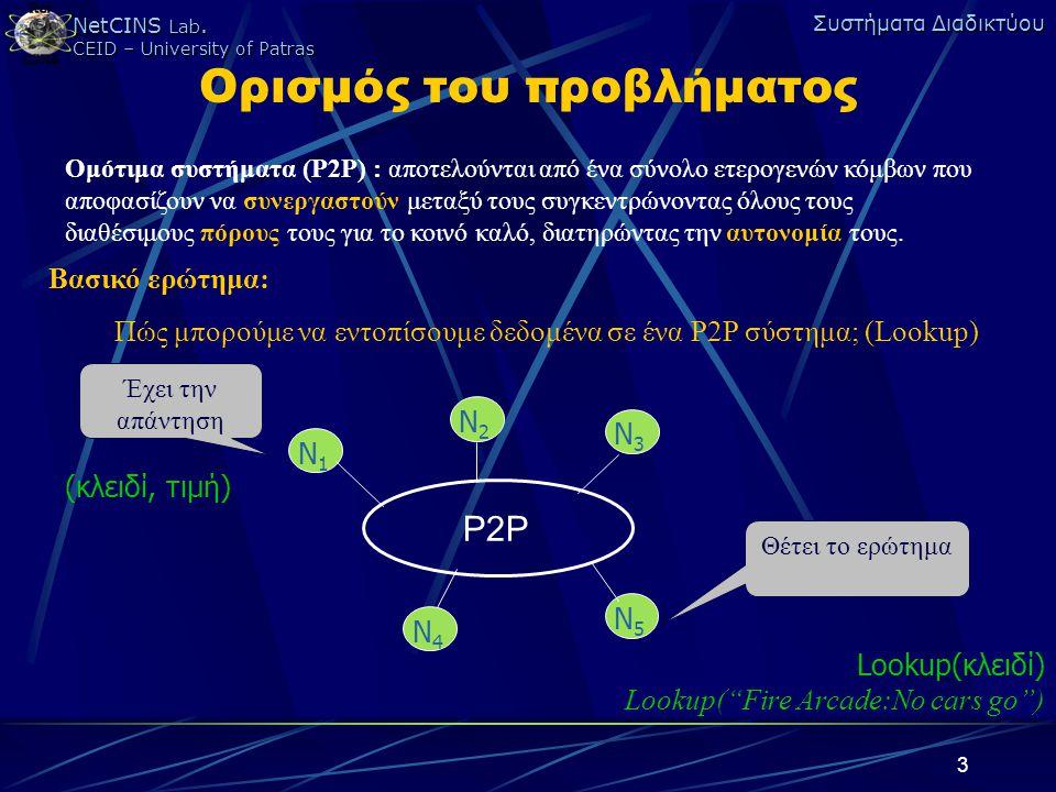 NetCINS Lab. CEID – University of Patras Συστήματα Διαδικτύου 3 Ορισμός του προβλήματος Ομότιμα συστήματα (P2P) : αποτελούνται από ένα σύνολο ετερογεν
