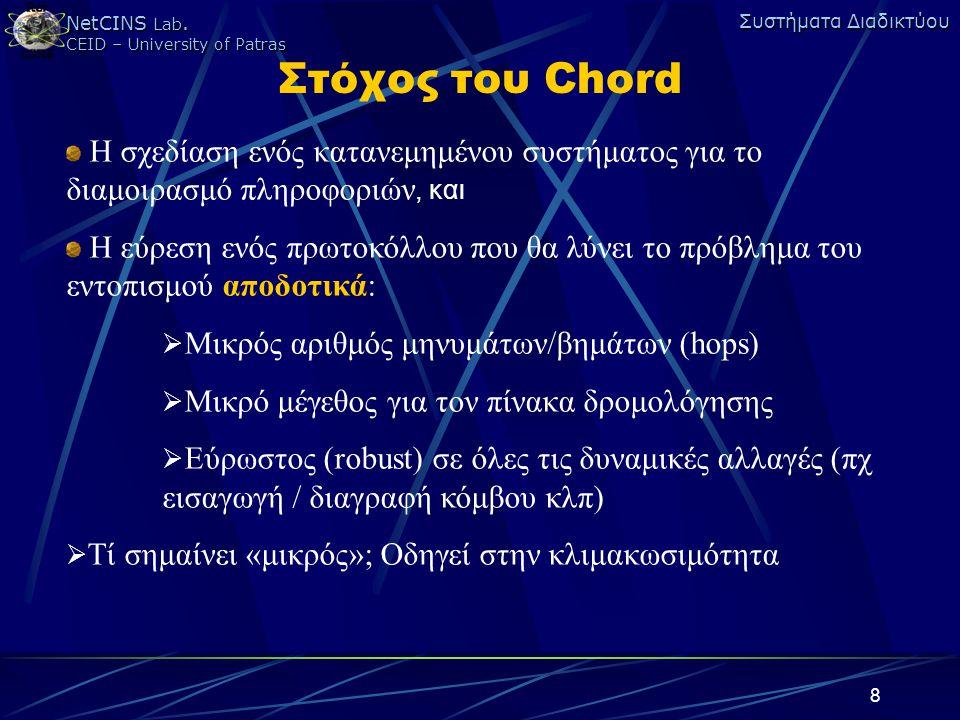 NetCINS Lab. CEID – University of Patras Συστήματα Διαδικτύου 8 Στόχος του Chord Η σχεδίαση ενός κατανεμημένου συστήματος για το διαμοιρασμό πληροφορι