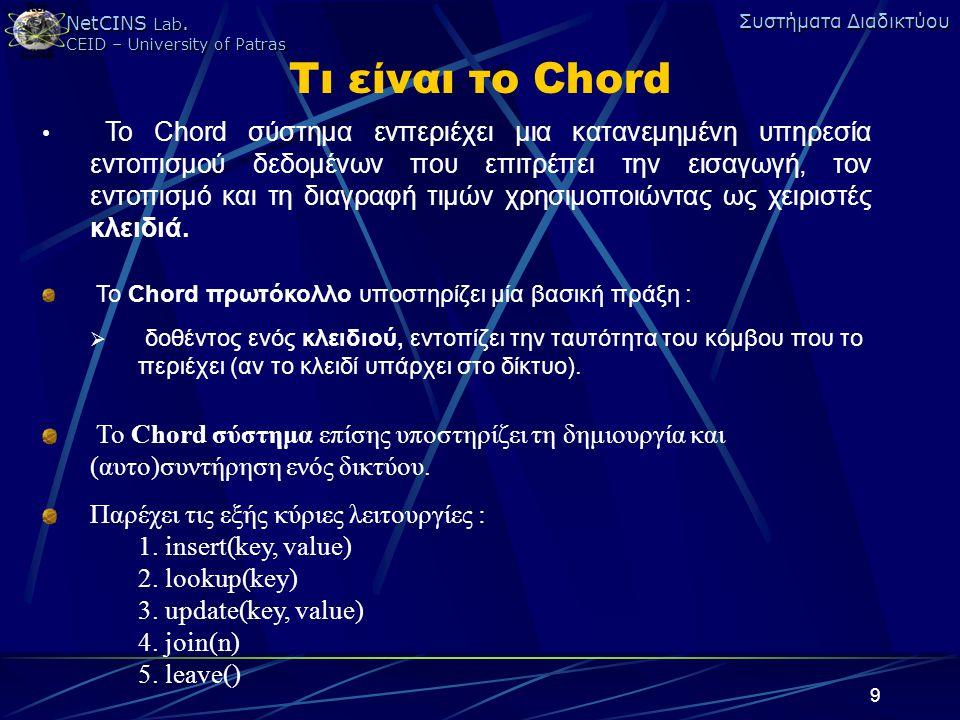 NetCINS Lab. CEID – University of Patras Συστήματα Διαδικτύου 9 Τι είναι το Chord To Chord σύστημα ενπεριέχει μια κατανεμημένη υπηρεσία εντοπισμού δεδ
