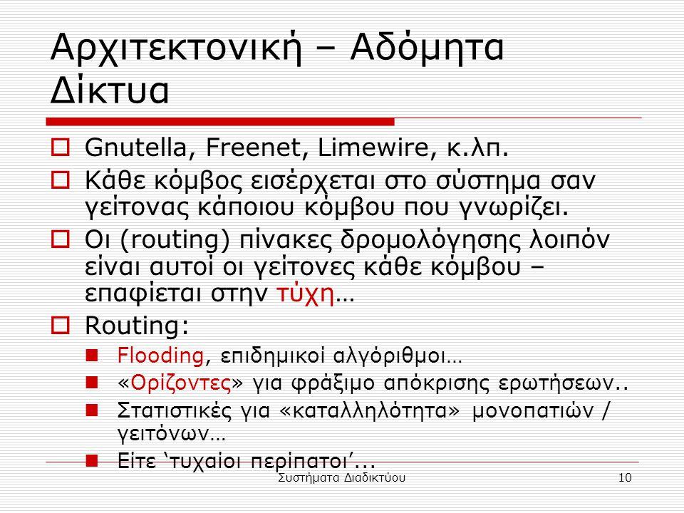 Συστήματα Διαδικτύου10 Αρχιτεκτονική – Αδόμητα Δίκτυα  Gnutella, Freenet, Limewire, κ.λπ.  Κάθε κόμβος εισέρχεται στο σύστημα σαν γείτονας κάποιου κ