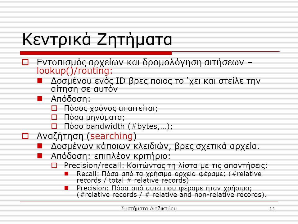 Συστήματα Διαδικτύου11 Κεντρικά Ζητήματα  Εντοπισμός αρχείων και δρομολόγηση αιτήσεων – lookup()/routing: Δοσμένου ενός ID βρες ποιος το 'χει και στείλε την αίτηση σε αυτόν Απόδοση:  Πόσος χρόνος απαιτείται;  Πόσα μηνύματα;  Πόσο bandwidth (#bytes,…);  Αναζήτηση (searching) Δοσμένων κάποιων κλειδιών, βρες σχετικά αρχεία.