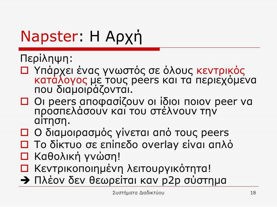 Συστήματα Διαδικτύου18 Napster: Η Αρχή Περίληψη:  Υπάρχει ένας γνωστός σε όλους κεντρικός κατάλογος με τους peers και τα περιεχόμενα που διαμοιράζονται.