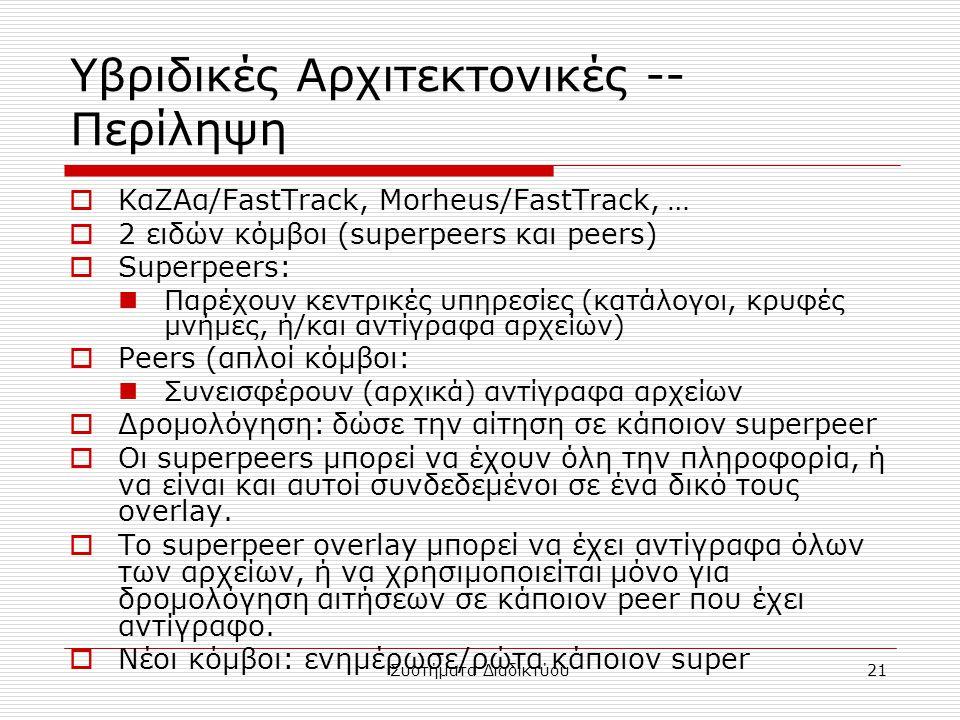 Συστήματα Διαδικτύου21 Υβριδικές Αρχιτεκτονικές -- Περίληψη  ΚαΖΑα/FastTrack, Morheus/FastTrack, …  2 ειδών κόμβοι (superpeers και peers)  Superpee
