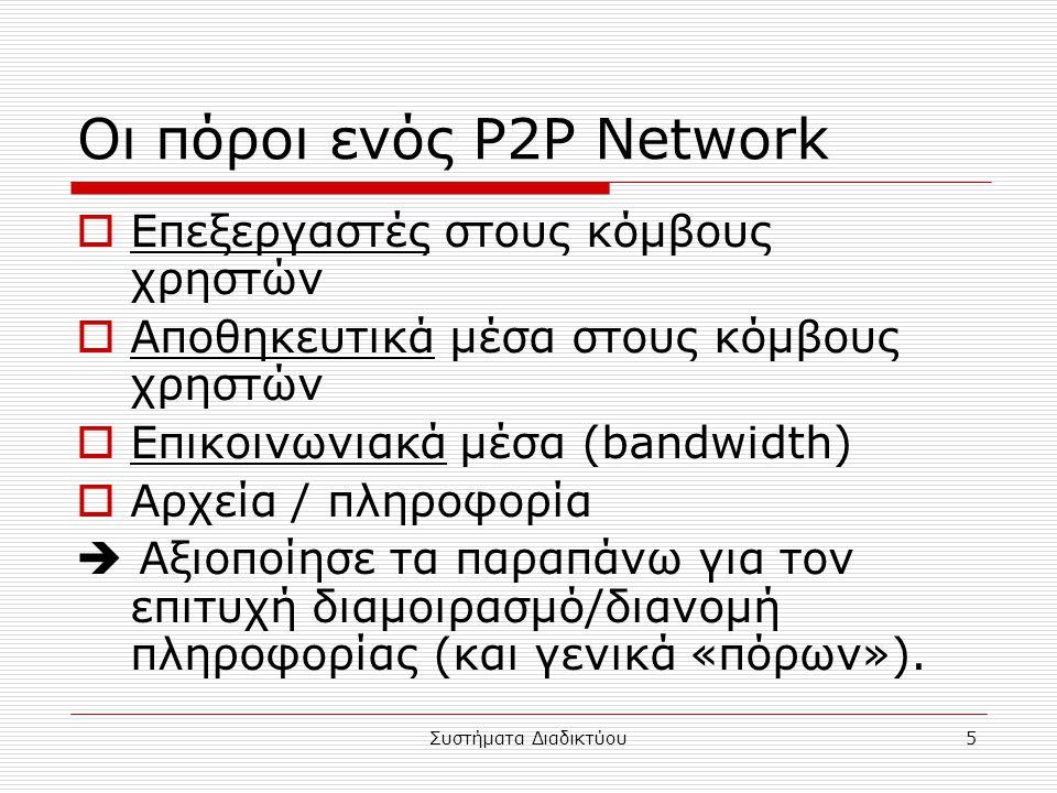 Συστήματα Διαδικτύου5 Οι πόροι ενός P2P Network  Επεξεργαστές στους κόμβους χρηστών  Αποθηκευτικά μέσα στους κόμβους χρηστών  Επικοινωνιακά μέσα (b
