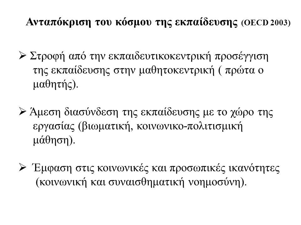 Λειτουργία των ΕΠΑΣ μαθητείας ΟΑΕΔ (1) Σχολείο θεωρητική κατάρτιση εργαστηριακή άσκηση Επιχείρηση Πρακτική άσκηση στην Αριστοτελική έννοια της «Πράξης»