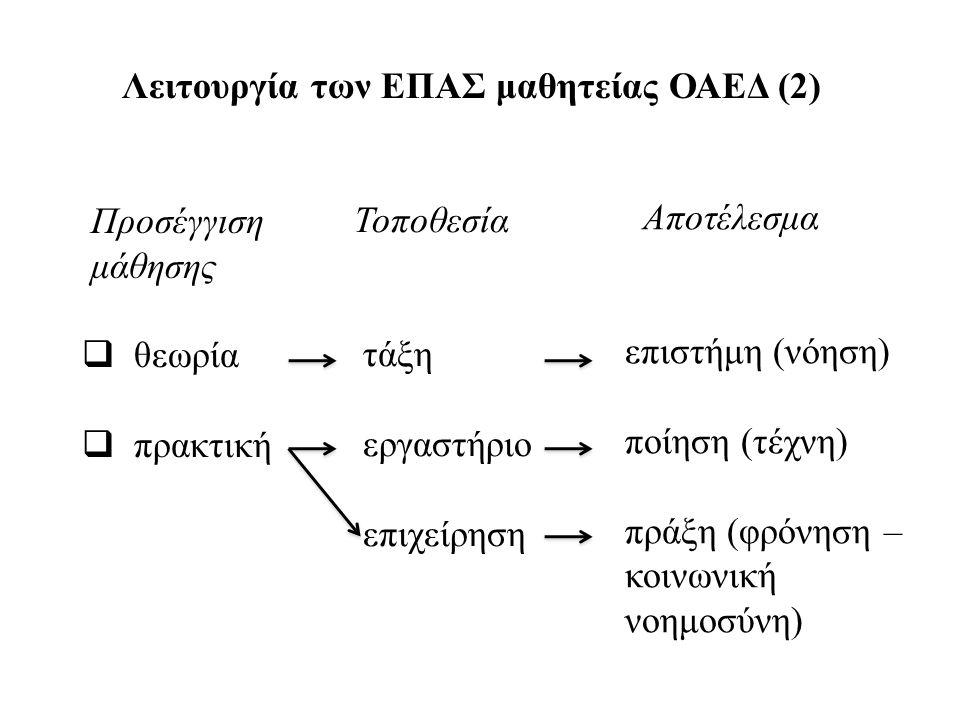 Λειτουργία των ΕΠΑΣ μαθητείας ΟΑΕΔ (2) Προσέγγιση μάθησης  θεωρία  πρακτική Τοποθεσία τάξη εργαστήριο επιχείρηση Αποτέλεσμα επιστήμη (νόηση) ποίηση (τέχνη) πράξη (φρόνηση – κοινωνική νοημοσύνη)