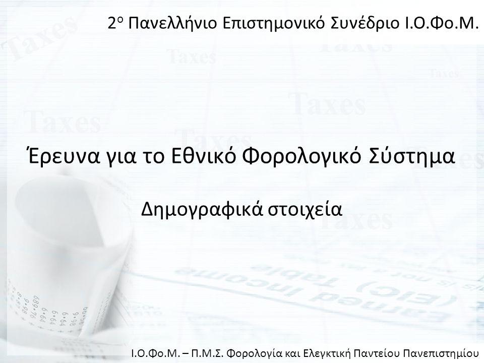 Έρευνα για το Εθνικό Φορολογικό Σύστημα Δημογραφικά στοιχεία 2 ο Πανελλήνιο Επιστημονικό Συνέδριο Ι.Ο.Φο.Μ. Ι.Ο.Φο.Μ. – Π.Μ.Σ. Φορολογία και Ελεγκτική