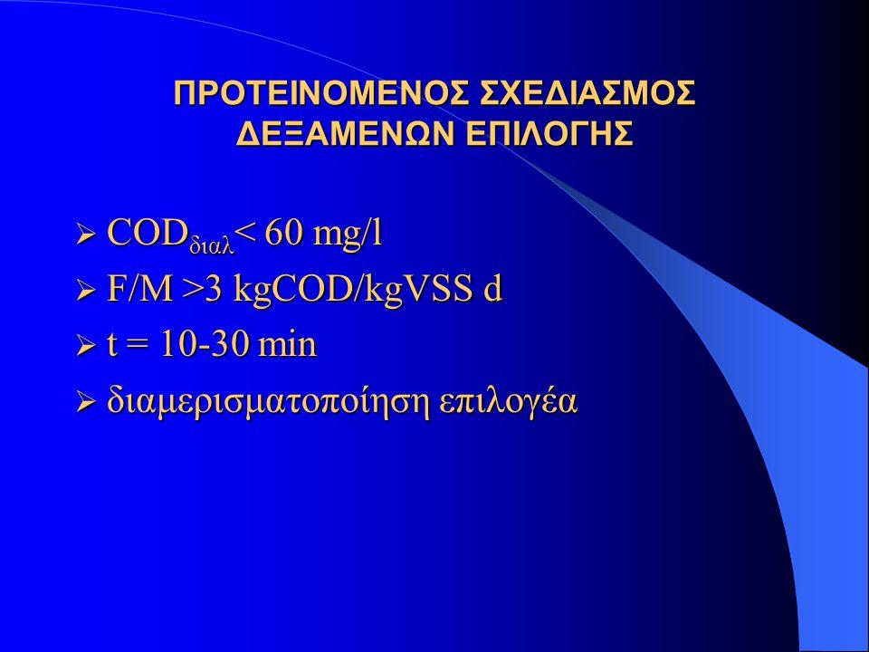 ΜΕΤΑΒΟΛΙΚΗ ΕΠΙΛΟΓΗ Υποβολή μικροοργανισμών που δεν μπορούν να απονιτροποιήσουν ή να προσλάβουν Ss με παράλληλη υδρόλυση poly-P ή γλυκογόνου σε ανοξικές και/ή αναερόβιες συνθήκες.