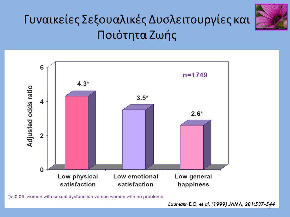 Γυναικείες Σεξουαλικές Δυσλειτουργίες και Ποιότητα Ζωής Laumann E.O, et al. (1999) JAMA, 281:537-544 14