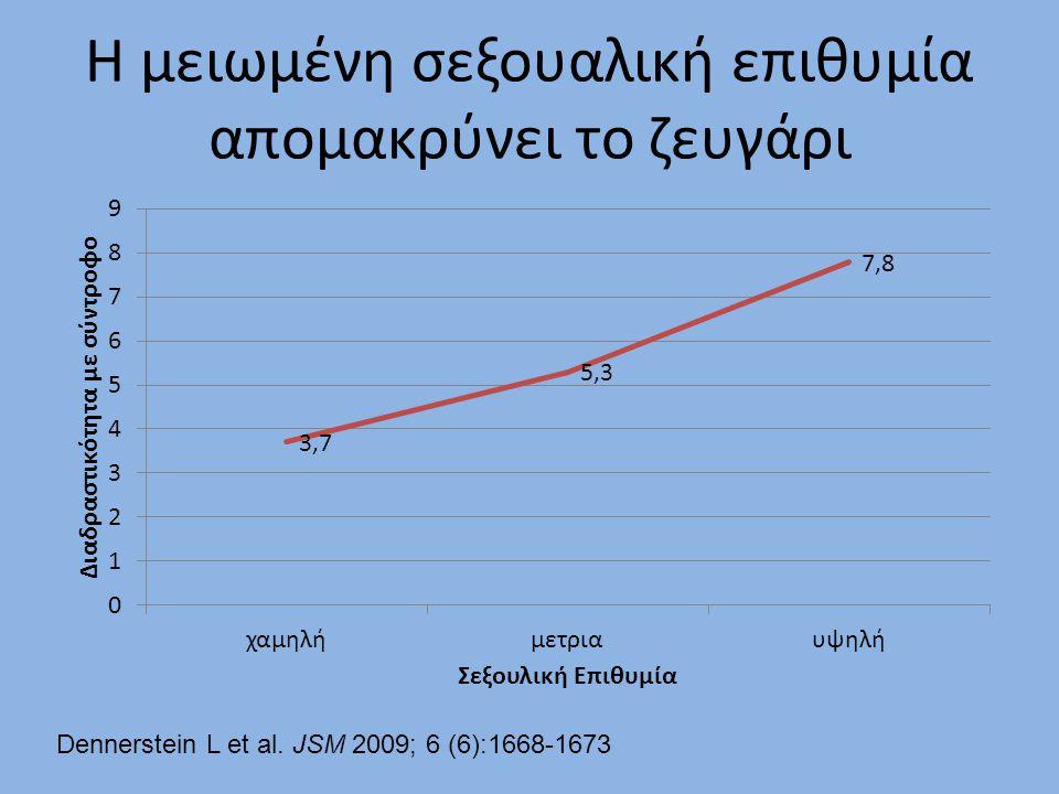 Η μειωμένη σεξουαλική επιθυμία απομακρύνει το ζευγάρι Dennerstein L et al. JSM 2009; 6 (6):1668-1673