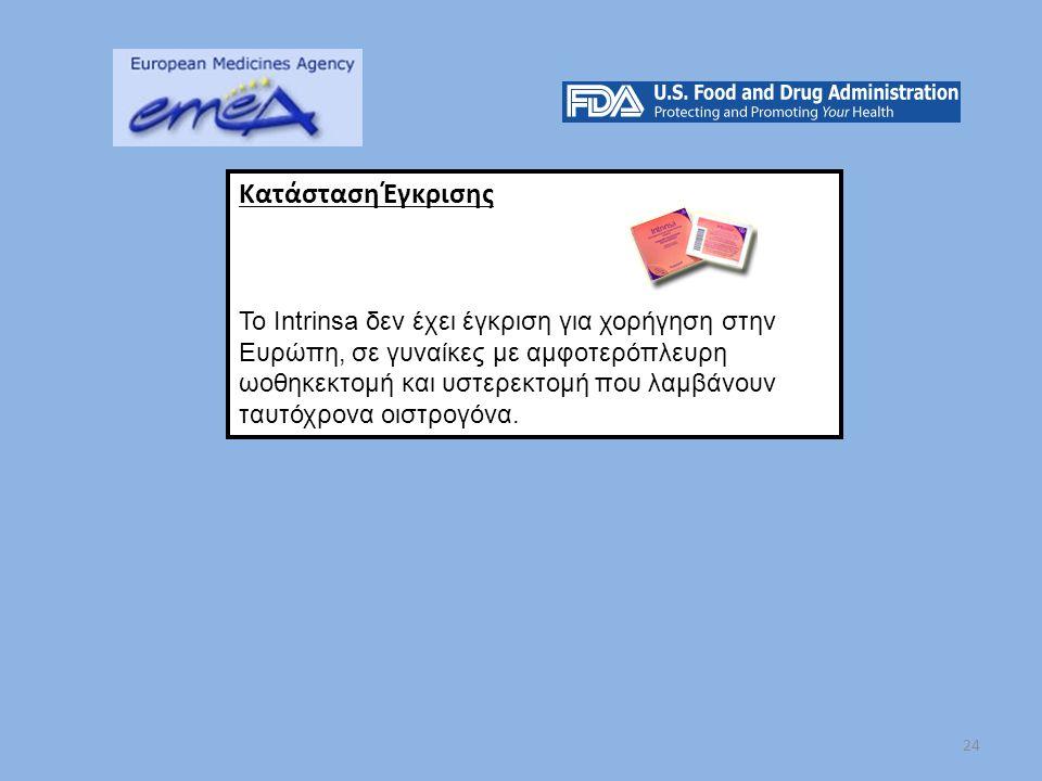 Κατάσταση Έγκρισης Το Intrinsa δεν έχει έγκριση για χορήγηση στην Ευρώπη, σε γυναίκες με αμφοτερόπλευρη ωοθηκεκτομή και υστερεκτομή που λαμβάνουν ταυτ