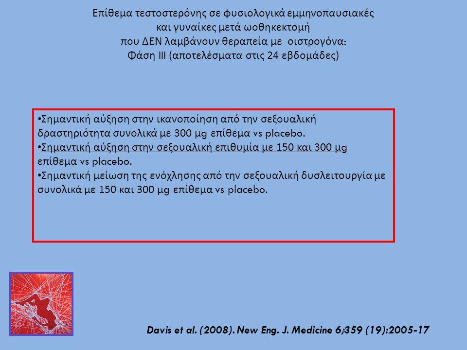 Επίθεμα τεστοστερόνης σε φυσιολογικά εμμηνοπαυσιακές και γυναίκες μετά ωοθηκεκτομή που ΔΕΝ λαμβάνουν θεραπεία με οιστρογόνα : Φάση III (αποτελέσματα σ