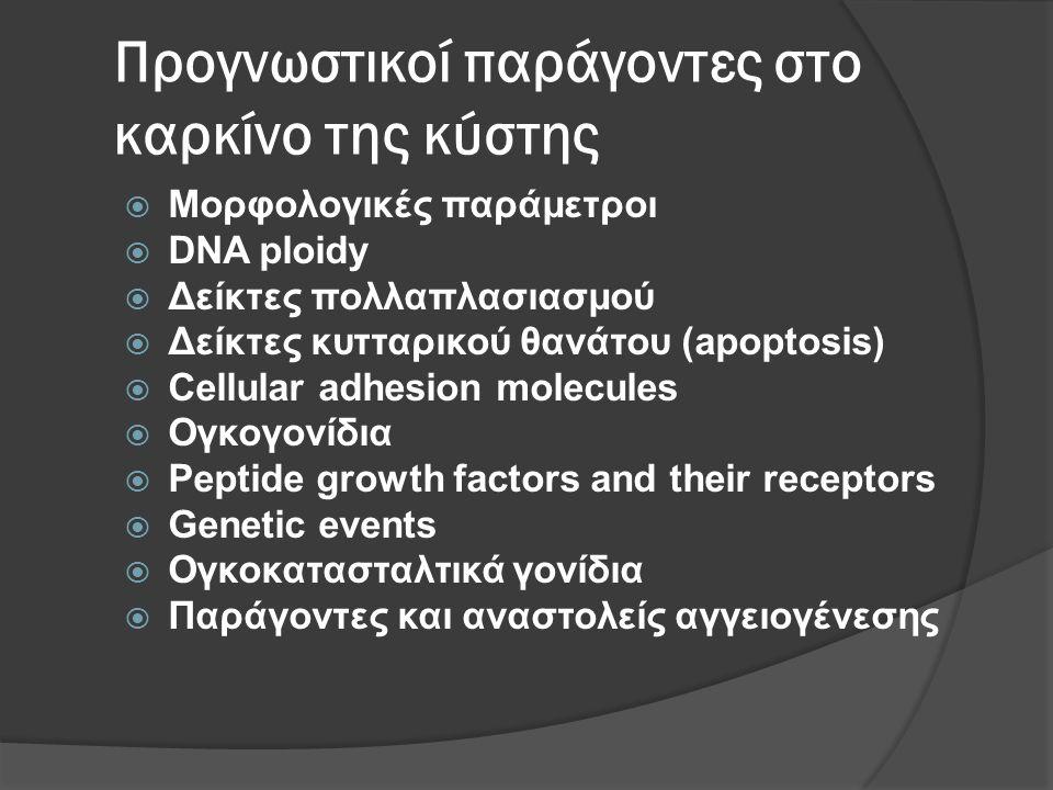 Προγνωστικοί παράγοντες στο καρκίνο της κύστης  Μορφολογικές παράμετροι  DNA ploidy  Δείκτες πολλαπλασιασμού  Δείκτες κυτταρικού θανάτου (apoptosis)  Cellular adhesion molecules  Ογκογονίδια  Peptide growth factors and their receptors  Genetic events  Ογκοκατασταλτικά γονίδια  Παράγοντες και αναστολείς αγγειογένεσης