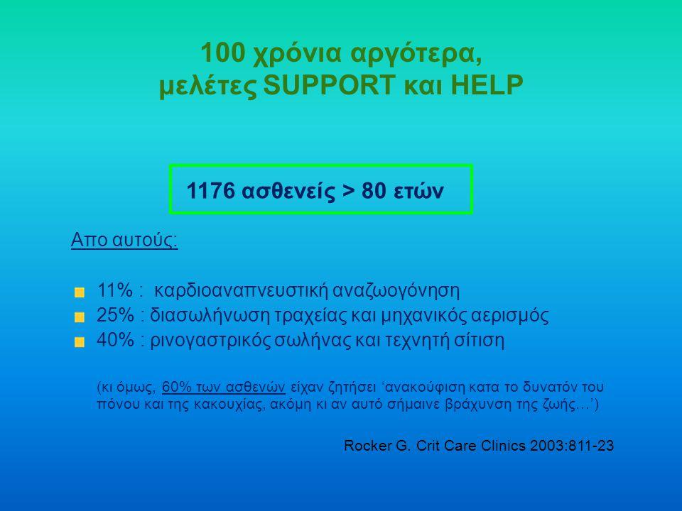 100 χρόνια αργότερα, μελέτες SUPPORT και HELP 1176 ασθενείς > 80 ετών Απο αυτούς: 11% : καρδιοαναπνευστική αναζωογόνηση 25% : διασωλήνωση τραχείας και