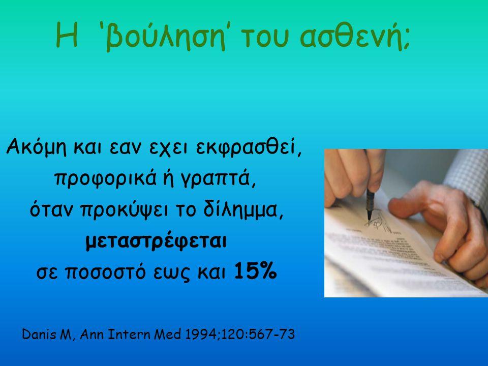 Η 'βούληση' του ασθενή; Ακόμη και εαν εχει εκφρασθεί, προφορικά ή γραπτά, όταν προκύψει το δίλημμα, μεταστρέφεται σε ποσοστό εως και 15% Danis M, Ann