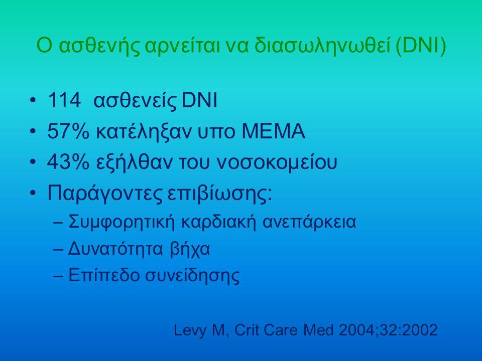 Ο ασθενής αρνείται να διασωληνωθεί (DNI) 114 ασθενείς DNI 57% κατέληξαν υπο ΜΕΜΑ 43% εξήλθαν του νοσοκομείου Παράγοντες επιβίωσης: –Συμφορητική καρδια