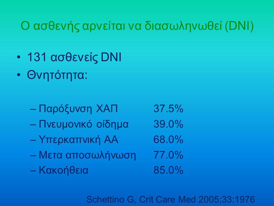 Ο ασθενής αρνείται να διασωληνωθεί (DNI) 131 ασθενείς DNI Θνητότητα: –Παρόξυνση ΧΑΠ37.5% –Πνευμονικό οίδημα39.0% –Υπερκαπνική ΑΑ68.0% –Μετα αποσωλήνωσ