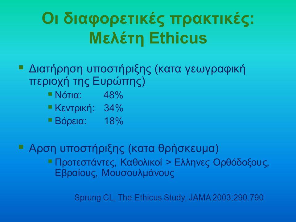 Οι διαφορετικές πρακτικές: Μελέτη Ethicus  Διατήρηση υποστήριξης (κατα γεωγραφική περιοχή της Ευρώπης)  Νότια: 48%  Κεντρική: 34%  Βόρεια: 18%  Α