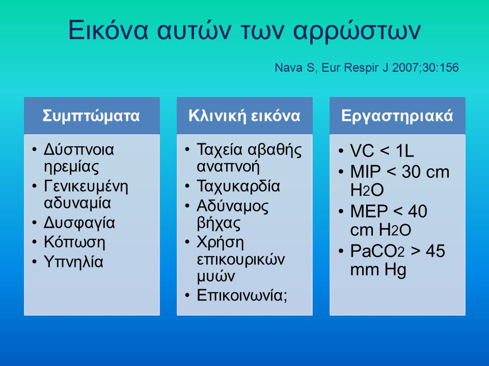 Εικόνα αυτών των αρρώστων Nava S, Eur Respir J 2007;30:156