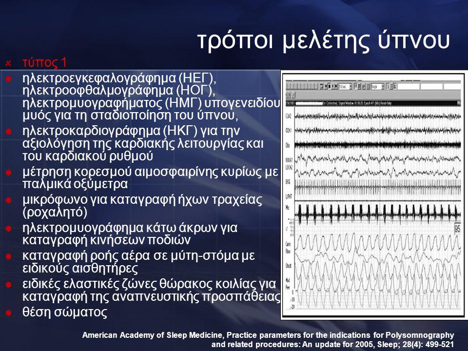 τρόποι μελέτης ύπνου τύπος 1 ηλεκτροεγκεφαλογράφημα (ΗΕΓ), ηλεκτροοφθαλμογράφημα (ΗΟΓ), ηλεκτρομυογραφήματος (ΗΜΓ) υπογενειδίου μυός για τη σταδιοποίη