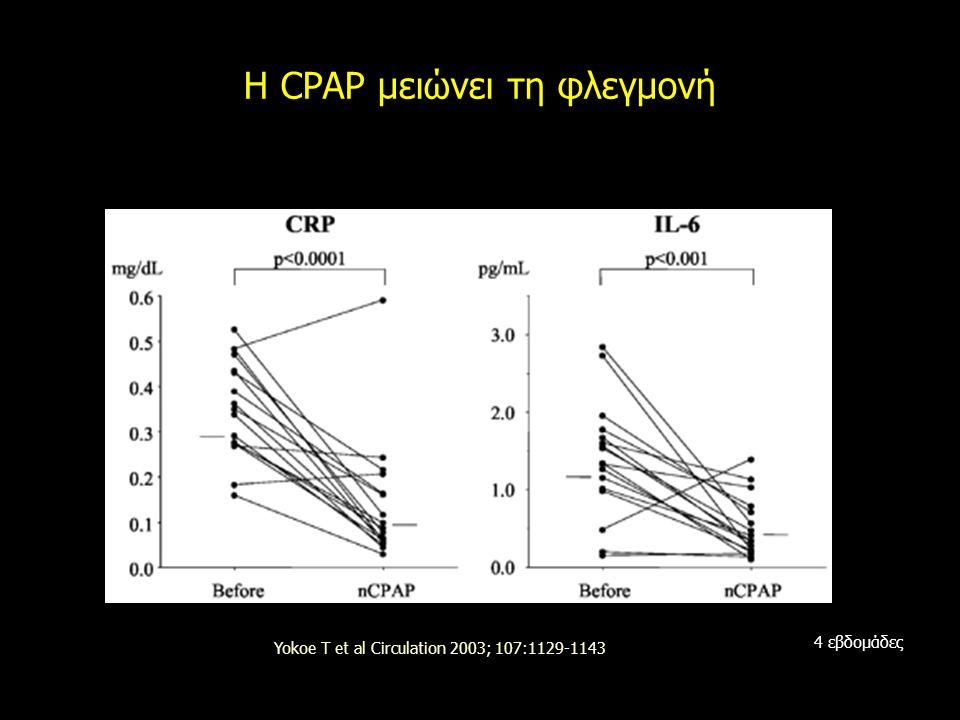 H CPAP μειώνει τη φλεγμονή Yokoe T et al Circulation 2003; 107:1129-1143 4 εβδομάδες
