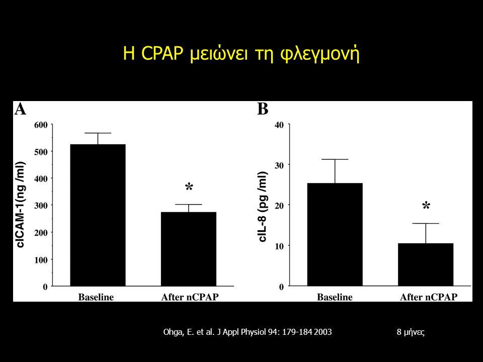 Ohga, E. et al. J Appl Physiol 94: 179-184 2003 H CPAP μειώνει τη φλεγμονή 8 μήνες