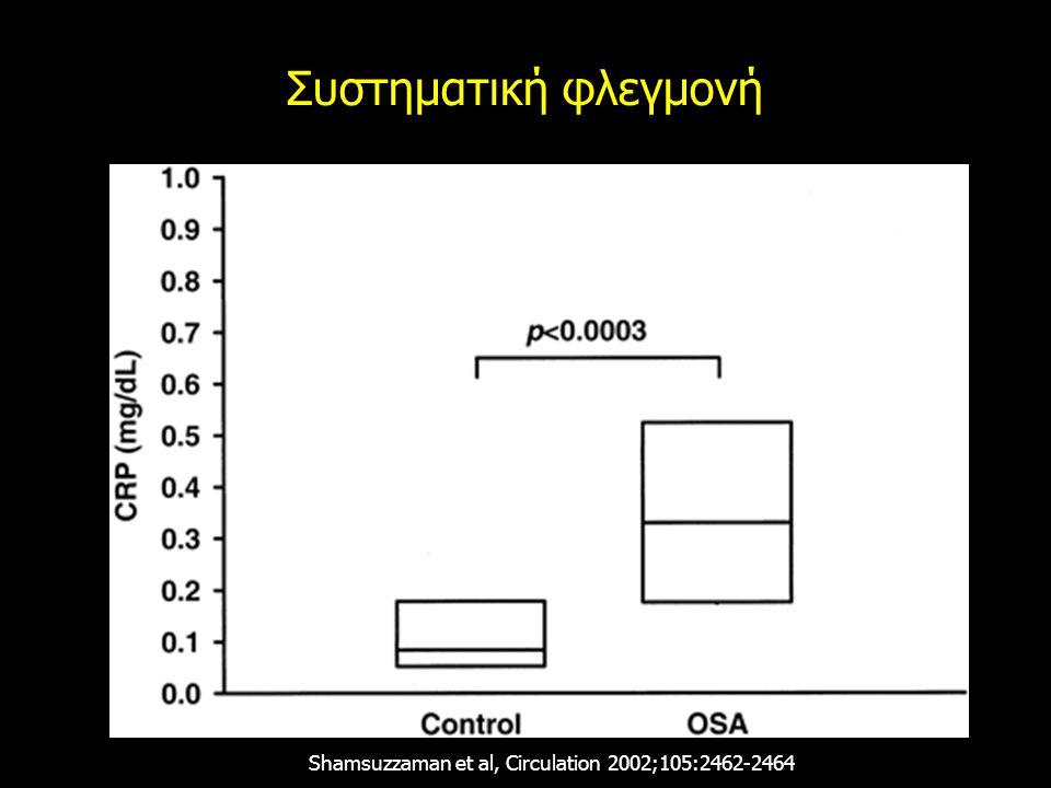 Συστηματική φλεγμονή Shamsuzzaman et al, Circulation 2002;105:2462-2464