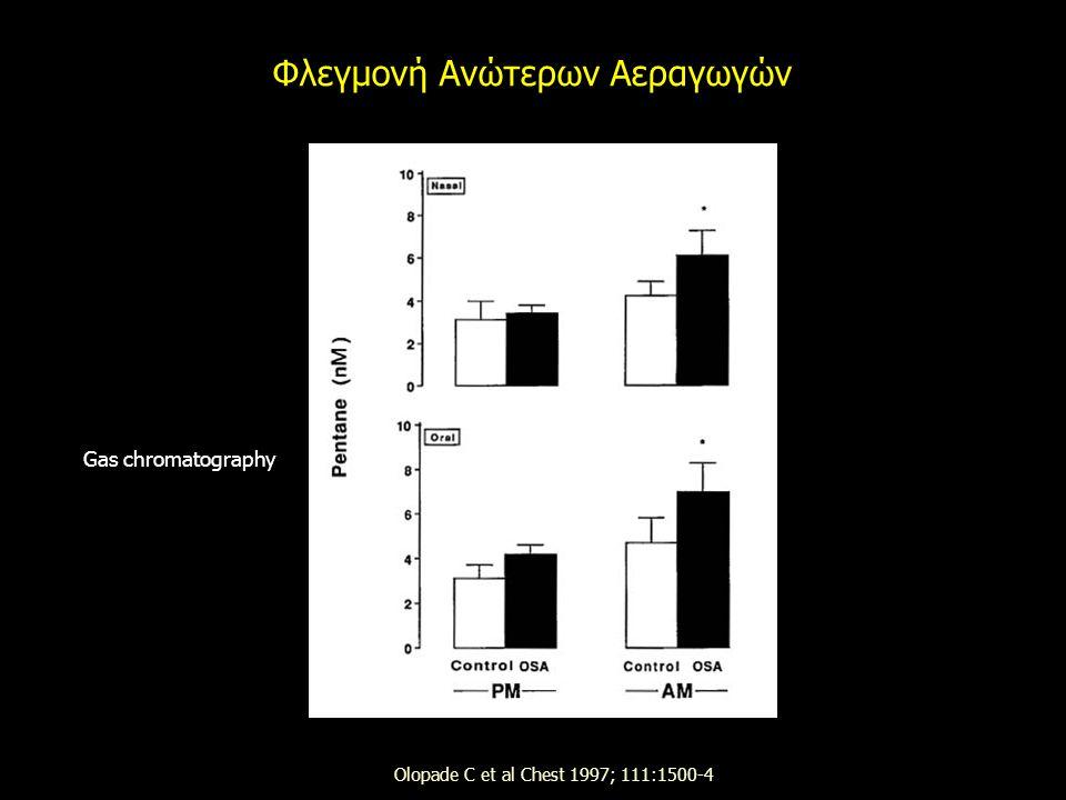 Φλεγμονή Ανώτερων Αεραγωγών Olopade C et al Chest 1997; 111:1500-4 Gas chromatography