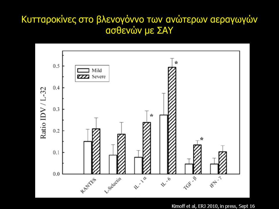 Κυτταροκίνες στο βλενογόννο των ανώτερων αεραγωγών ασθενών με ΣΑΥ Kimoff et al, ERJ 2010, in press, Sept 16