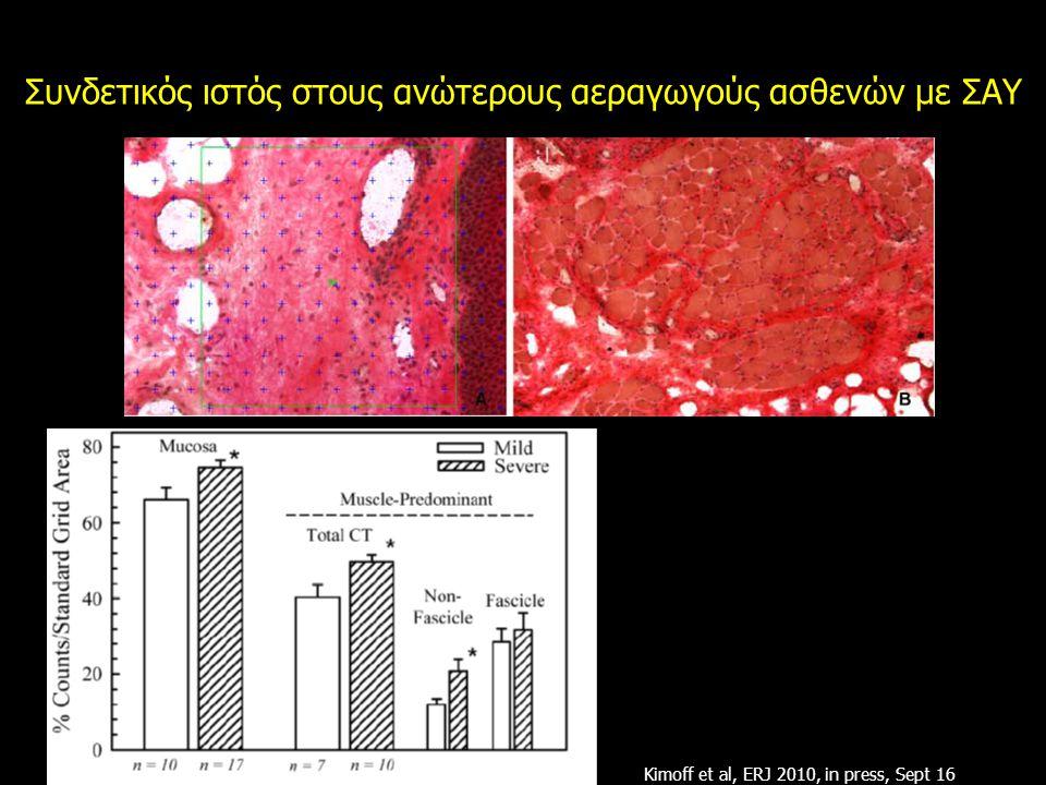 Συνδετικός ιστός στους ανώτερους αεραγωγούς ασθενών με ΣΑΥ Kimoff et al, ERJ 2010, in press, Sept 16