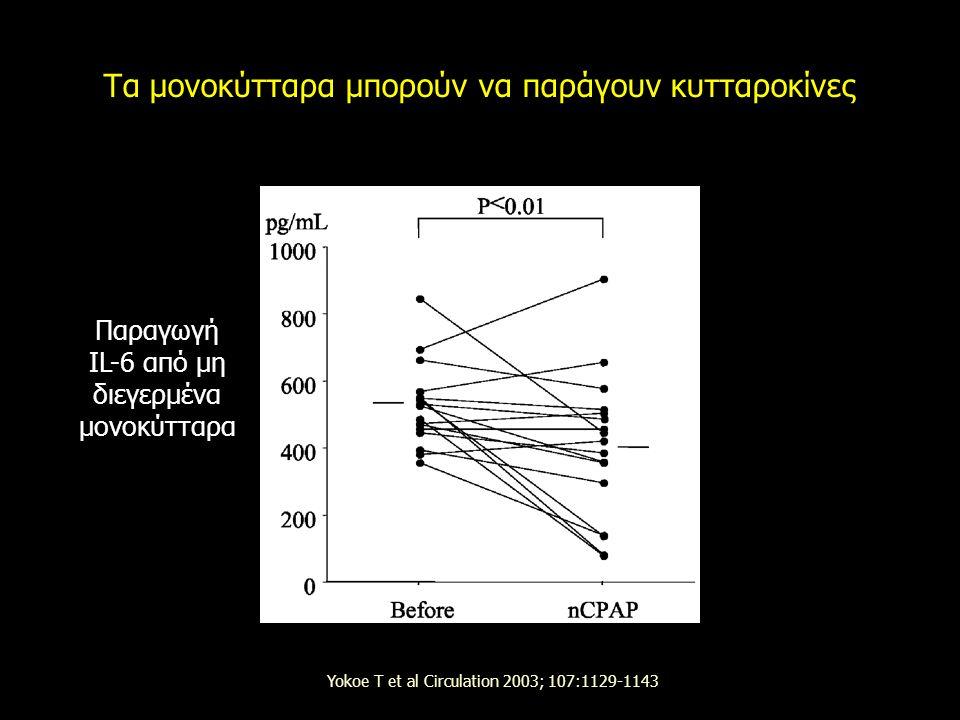 Τα μονοκύτταρα μπορούν να παράγουν κυτταροκίνες Παραγωγή IL-6 από μη διεγερμένα μονοκύτταρα Yokoe T et al Circulation 2003; 107:1129-1143