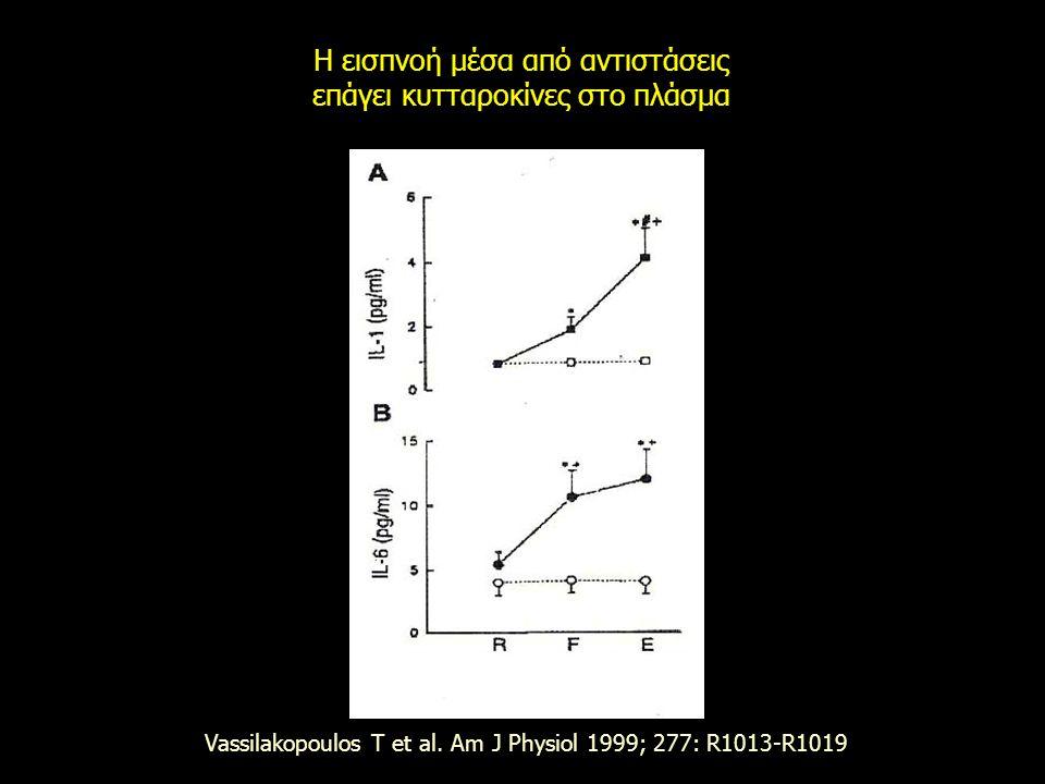 H εισπνοή μέσα από αντιστάσεις επάγει κυτταροκίνες στο πλάσμα Vassilakopoulos T et al. Am J Physiol 1999; 277: R1013-R1019