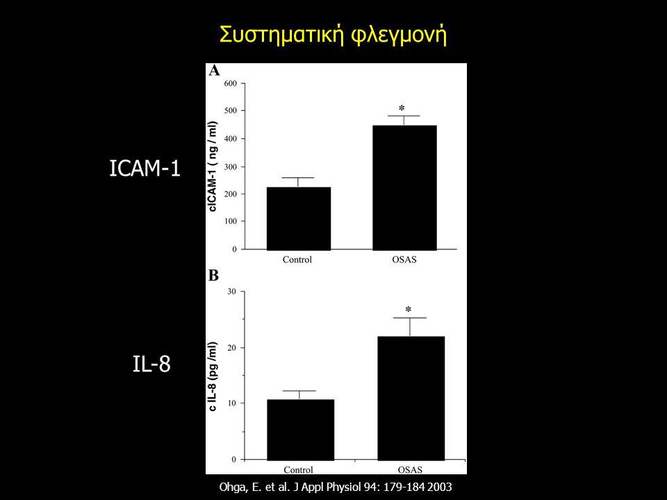 Ohga, E. et al. J Appl Physiol 94: 179-184 2003 Συστηματική φλεγμονή ICAM-1 IL-8
