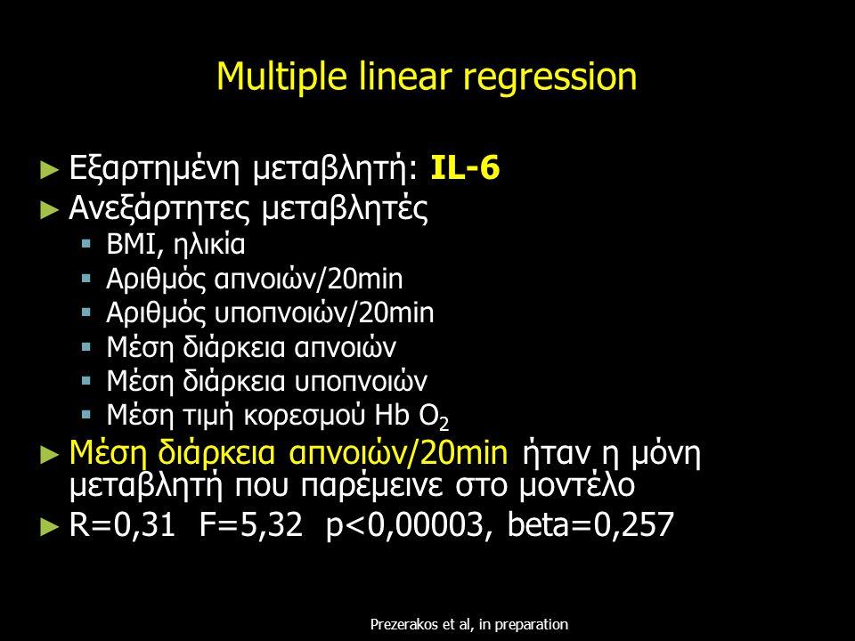 Multiple linear regression ► Eξαρτημένη μεταβλητή: IL-6 ► Ανεξάρτητες μεταβλητές  BMI, ηλικία  Αριθμός απνοιών/20min  Αριθμός υποπνοιών/20min  Μέσ