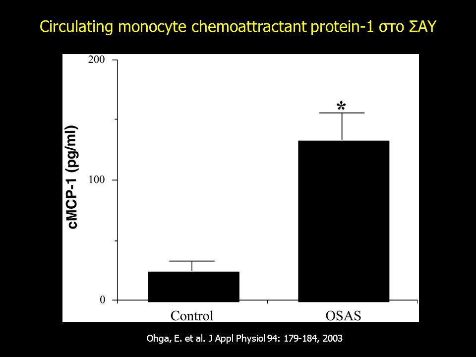 Ohga, E. et al. J Appl Physiol 94: 179-184, 2003 Circulating monocyte chemoattractant protein-1 στο ΣΑΥ