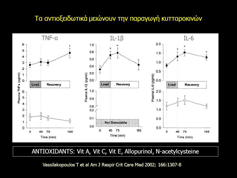Tα αντιοξειδωτικά μειώνουν την παραγωγή κυτταροκινών TNF-α IL-1β IL-6 ANTIOXIDANTS: Vit A, Vit C, Vit E, Allopurinol, N-acetylcysteine Vassilakopoulos