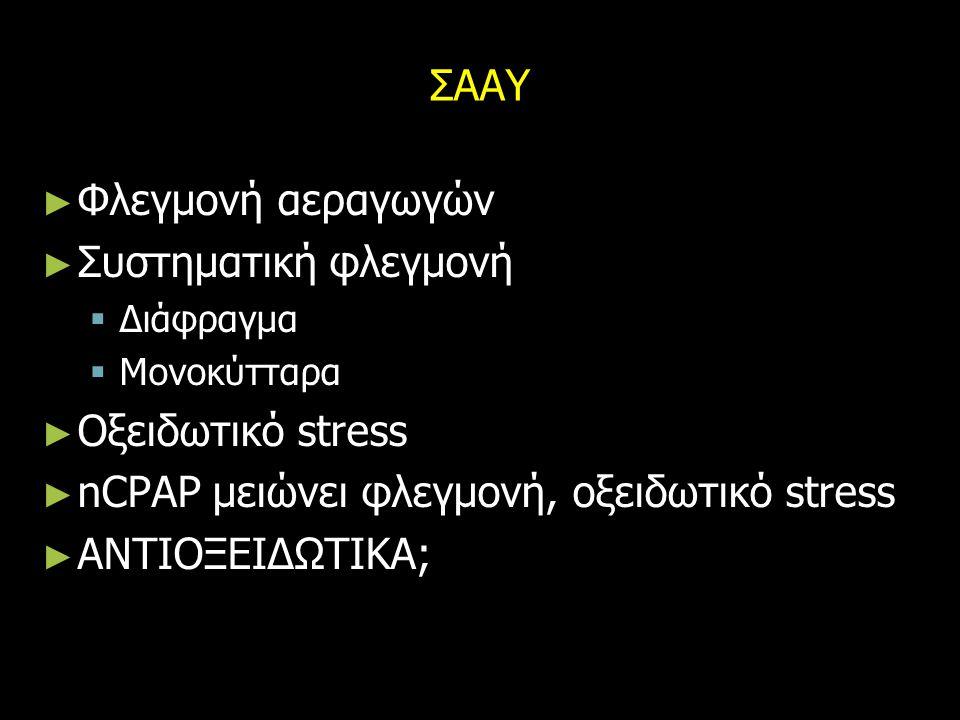 ΣΑAΥ ► Φλεγμονή αεραγωγών ► Συστηματική φλεγμονή  Διάφραγμα  Μονοκύτταρα ► Οξειδωτικό stress ► nCPAP μειώνει φλεγμονή, οξειδωτικό stress ► AΝΤΙΟΞΕΙΔ